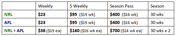 NRL + AFL Pricing